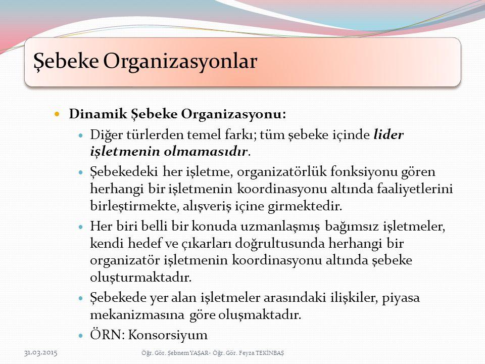 Öğr. Gör. Şebnem YAŞAR- Öğr. Gör. Feyza TEKİNBAŞ Şebeke Organizasyonlar 31.03.2015 Dinamik Şebeke Organizasyonu: Diğer türlerden temel farkı; tüm şebe