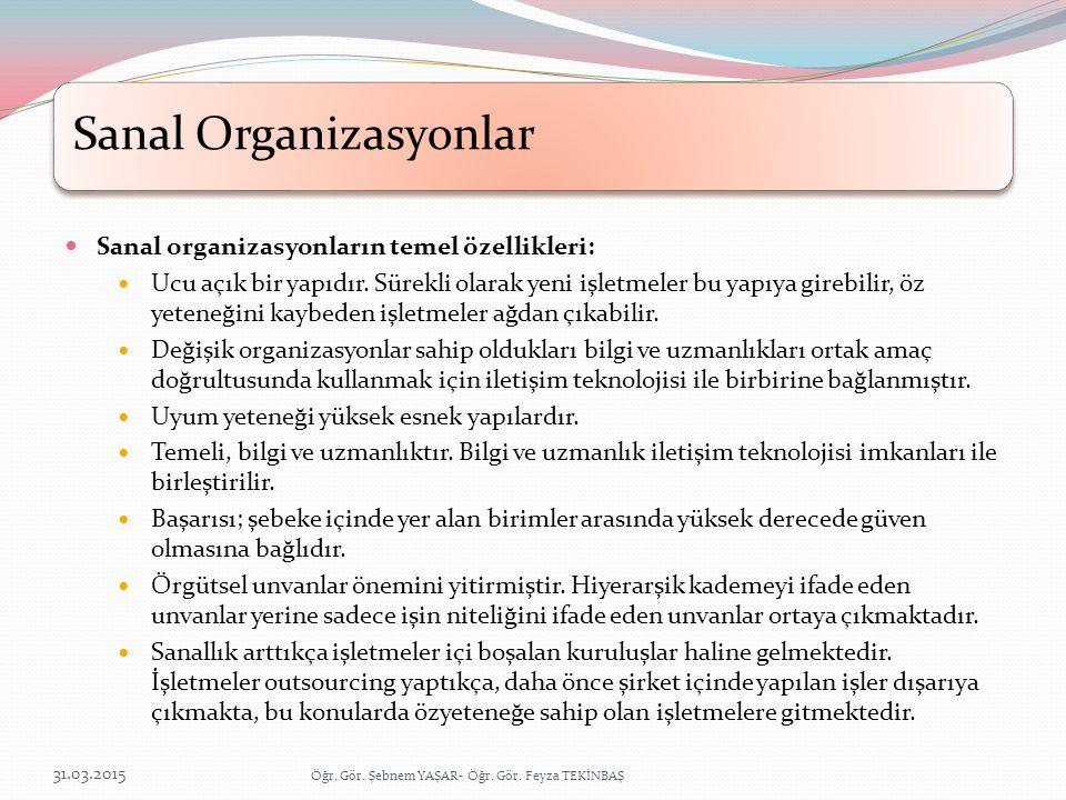 Öğr. Gör. Şebnem YAŞAR- Öğr. Gör. Feyza TEKİNBAŞ Sanal Organizasyonlar 31.03.2015 Sanal organizasyonların temel özellikleri: Ucu açık bir yapıdır. Sür