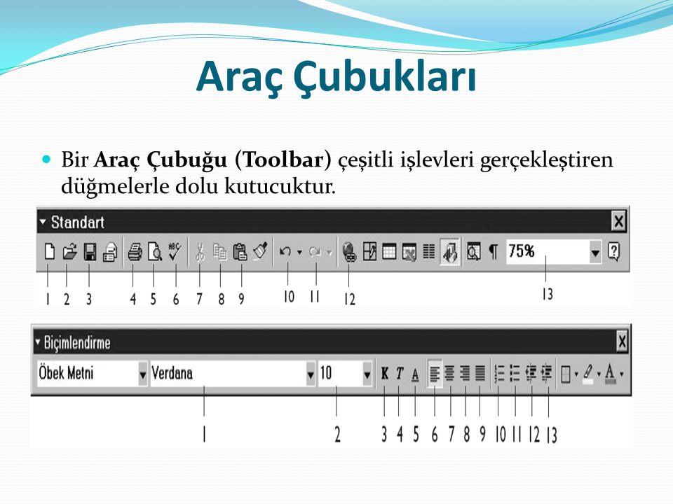 Bir Araç Çubuğu (Toolbar) çeşitli işlevleri gerçekleştiren düğmelerle dolu kutucuktur.