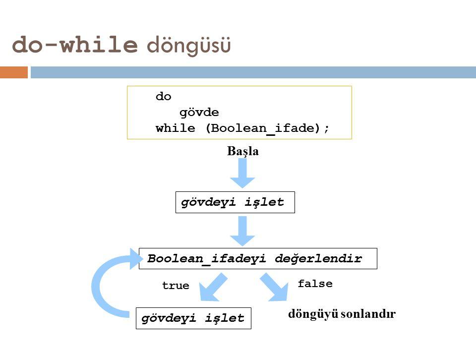 do-while döngüsü do gövde while (Boolean_ifade); Başla Boolean_ifadeyi değerlendir döngüyü sonlandır false gövdeyi işlet true gövdeyi işlet