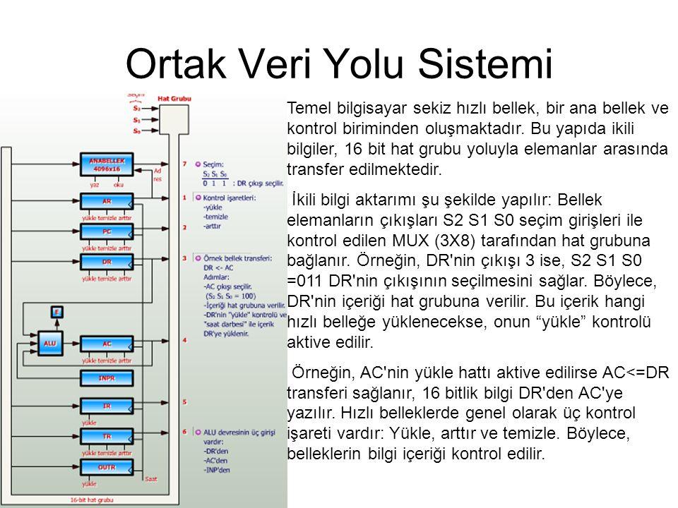 Ortak Veri Yolu Sistemi Temel bilgisayar sekiz hızlı bellek, bir ana bellek ve kontrol biriminden oluşmaktadır. Bu yapıda ikili bilgiler, 16 bit hat g