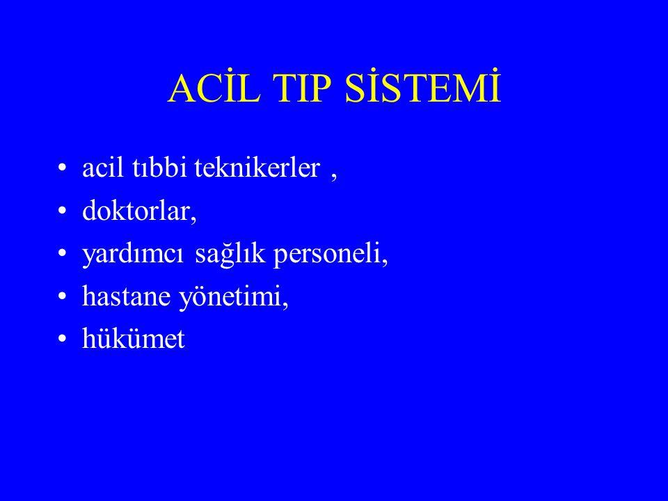 Kaynaklar 112 Acil Yardım.http://www.temel.saglik.gov.tr/acil/112.htm.