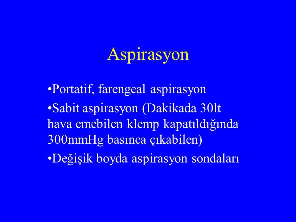 Aspirasyon Portatif, farengeal aspirasyon Sabit aspirasyon (Dakikada 30lt hava emebilen klemp kapatıldığında 300mmHg basınca çıkabilen) Değişik boyda aspirasyon sondaları
