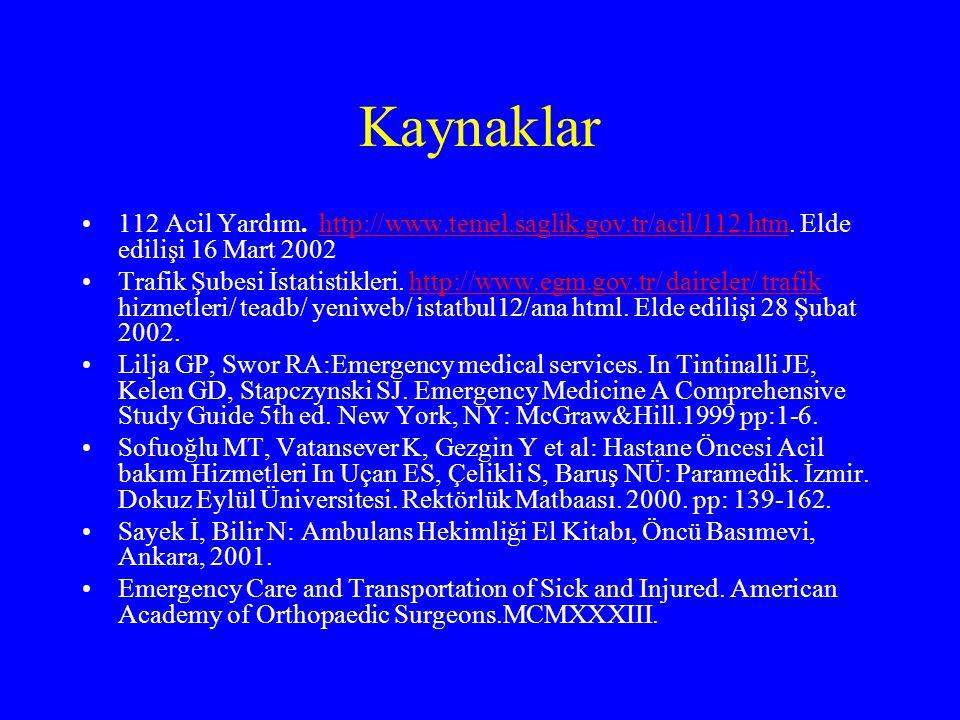 Kaynaklar 112 Acil Yardım. http://www.temel.saglik.gov.tr/acil/112.htm. Elde edilişi 16 Mart 2002http://www.temel.saglik.gov.tr/acil/112.htm Trafik Şu