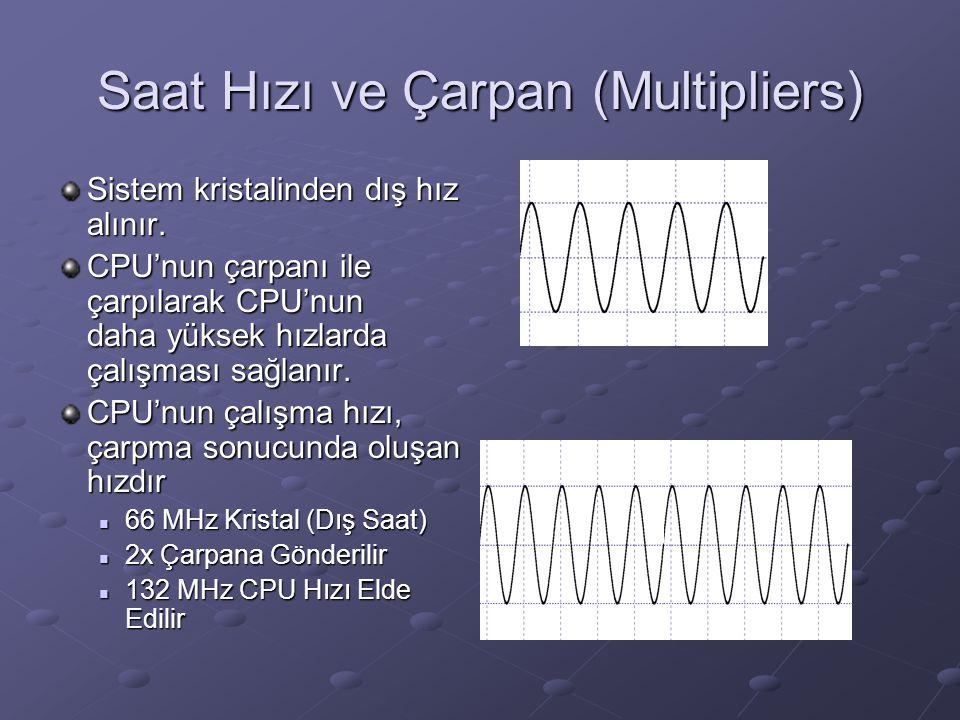 Saat Hızı ve Çarpan (Multipliers) Sistem kristalinden dış hız alınır. CPU'nun çarpanı ile çarpılarak CPU'nun daha yüksek hızlarda çalışması sağlanır.