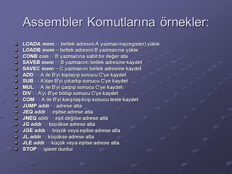 Assembler Komutlarına örnekler: LOADA mem – bellek adresini A yazmacına(register) yükle LOADB mem – bellek adresini B yazmacına yükle CONB con – B yaz