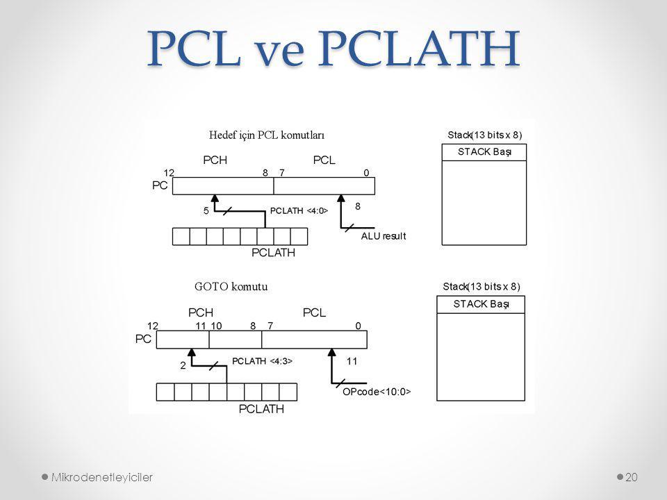 PCL ve PCLATH Mikrodenetleyiciler20