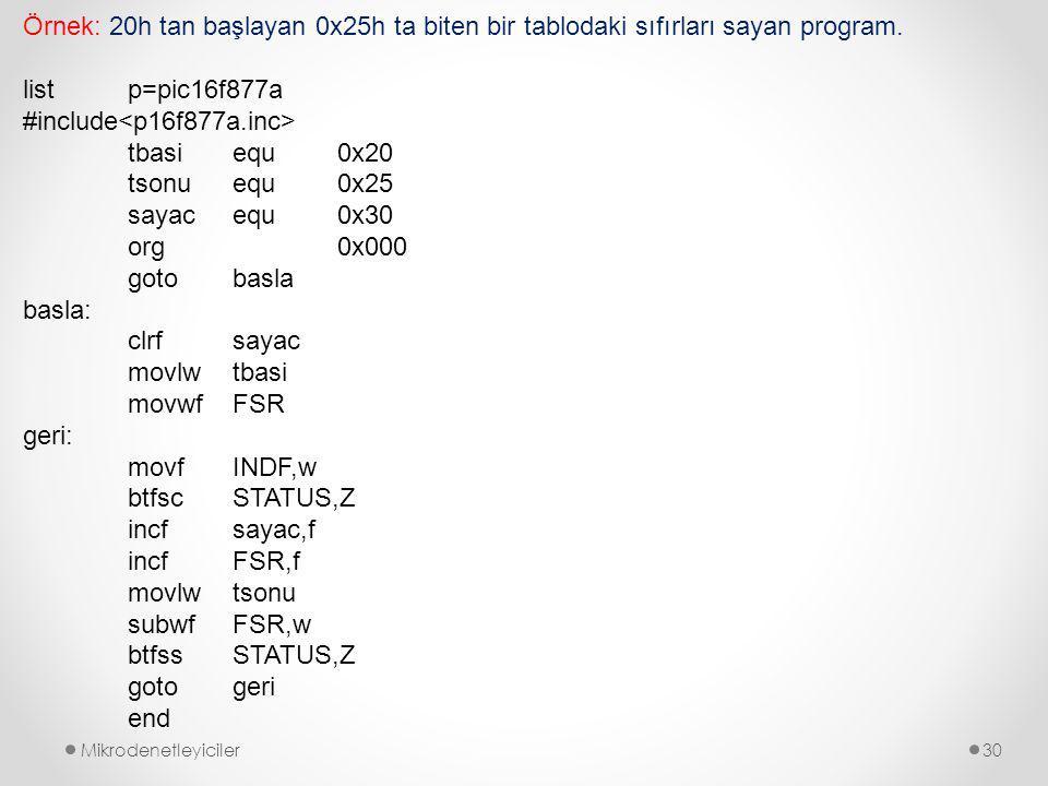 Mikrodenetleyiciler30 Örnek: 20h tan başlayan 0x25h ta biten bir tablodaki sıfırları sayan program.