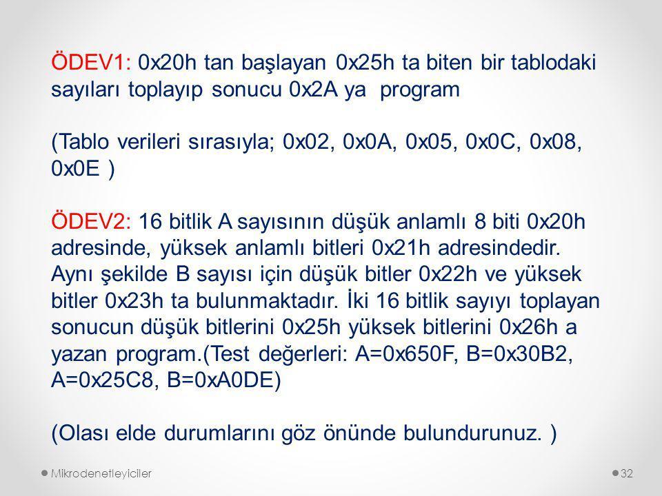 Mikrodenetleyiciler32 ÖDEV1: 0x20h tan başlayan 0x25h ta biten bir tablodaki sayıları toplayıp sonucu 0x2A ya program (Tablo verileri sırasıyla; 0x02, 0x0A, 0x05, 0x0C, 0x08, 0x0E ) ÖDEV2: 16 bitlik A sayısının düşük anlamlı 8 biti 0x20h adresinde, yüksek anlamlı bitleri 0x21h adresindedir.