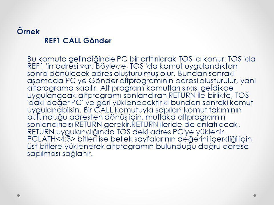 Örnek REF1 CALL Gönder Bu komuta gelindiğinde PC bir arttırılarak TOS a konur.