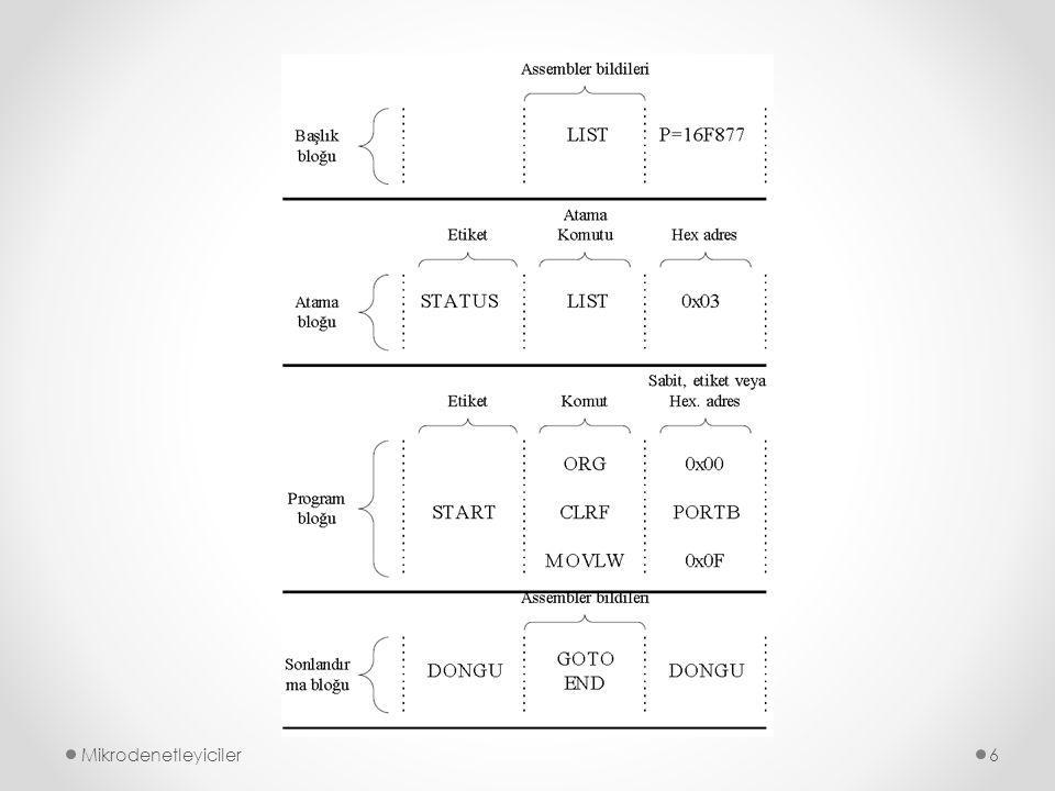 # DEFINE Mikrodenetleyiciler7 Birkaç dizini aynı ad altında tutmak için kullanılır.