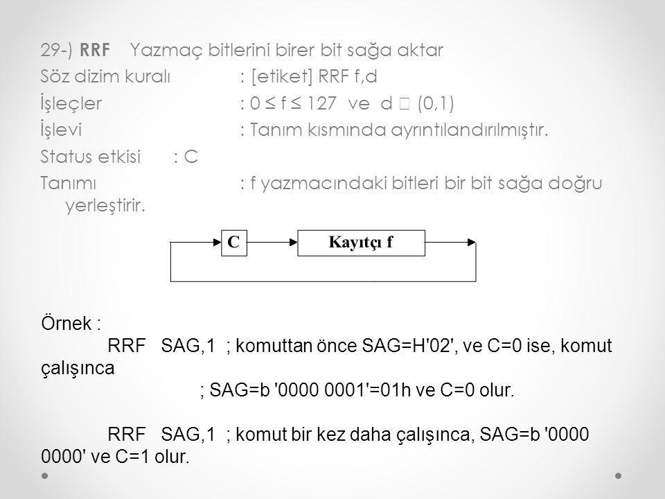 29-) RRF Yazmaç bitlerini birer bit sağa aktar Söz dizim kuralı : [etiket] RRF f,d İşleçler : 0 ≤ f ≤ 127 ve d  (0,1) İşlevi : Tanım kısmında ayrıntılandırılmıştır.