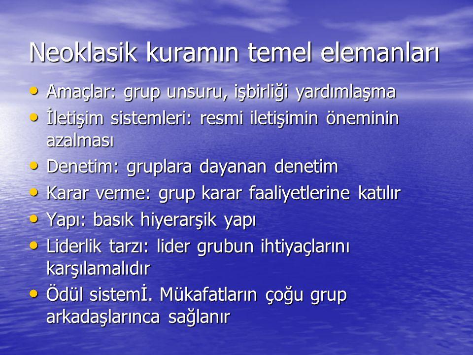 Neoklasik kuramın temel elemanları Amaçlar: grup unsuru, işbirliği yardımlaşma Amaçlar: grup unsuru, işbirliği yardımlaşma İletişim sistemleri: resmi