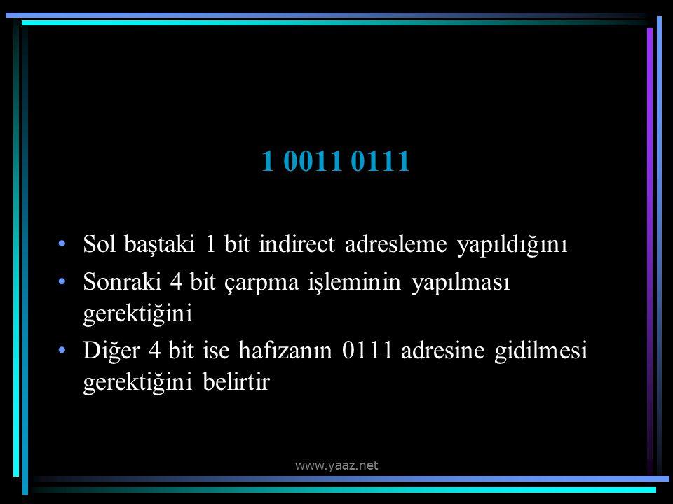 1 0011 0111 Sol baştaki 1 bit indirect adresleme yapıldığını Sonraki 4 bit çarpma işleminin yapılması gerektiğini Diğer 4 bit ise hafızanın 0111 adresine gidilmesi gerektiğini belirtir www.yaaz.net