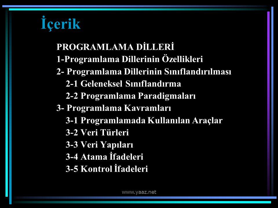 İçerik PROGRAMLAMA DİLLERİ 1-Programlama Dillerinin Özellikleri 2- Programlama Dillerinin Sınıflandırılması 2-1 Geleneksel Sınıflandırma 2-2 Programlama Paradigmaları 3- Programlama Kavramları 3-1 Programlamada Kullanılan Araçlar 3-2 Veri Türleri 3-3 Veri Yapıları 3-4 Atama İfadeleri 3-5 Kontrol İfadeleri www.yaaz.net