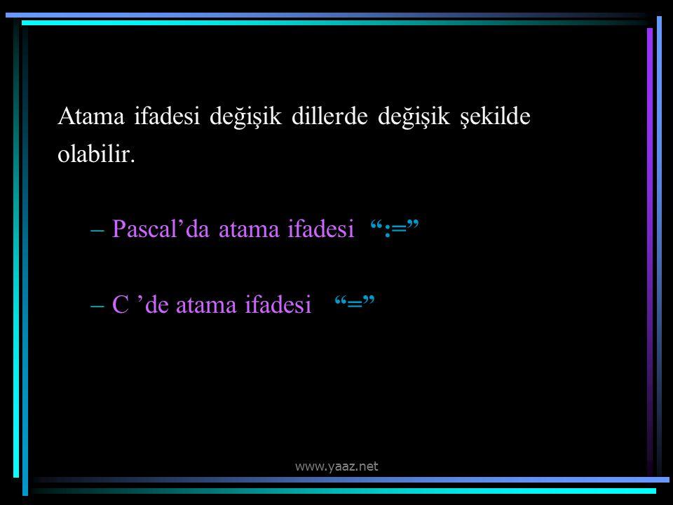 Atama ifadesi değişik dillerde değişik şekilde olabilir.