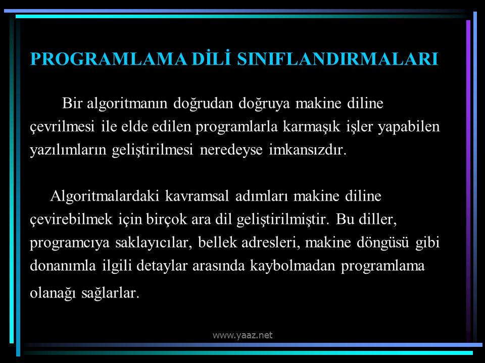Programlama dilleri İmperatif Diller Dekleratif Diller Fonksiyonel Diller Nesneye Dayalı Diller www.yaaz.net