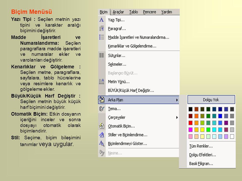 Biçim Menüsü Yazı Tipi : Seçilen metnin yazı tipini ve karakter aralığı biçimini değiştirir. Madde İşaretleri ve Numaralandırma: Seçilen paragraflara
