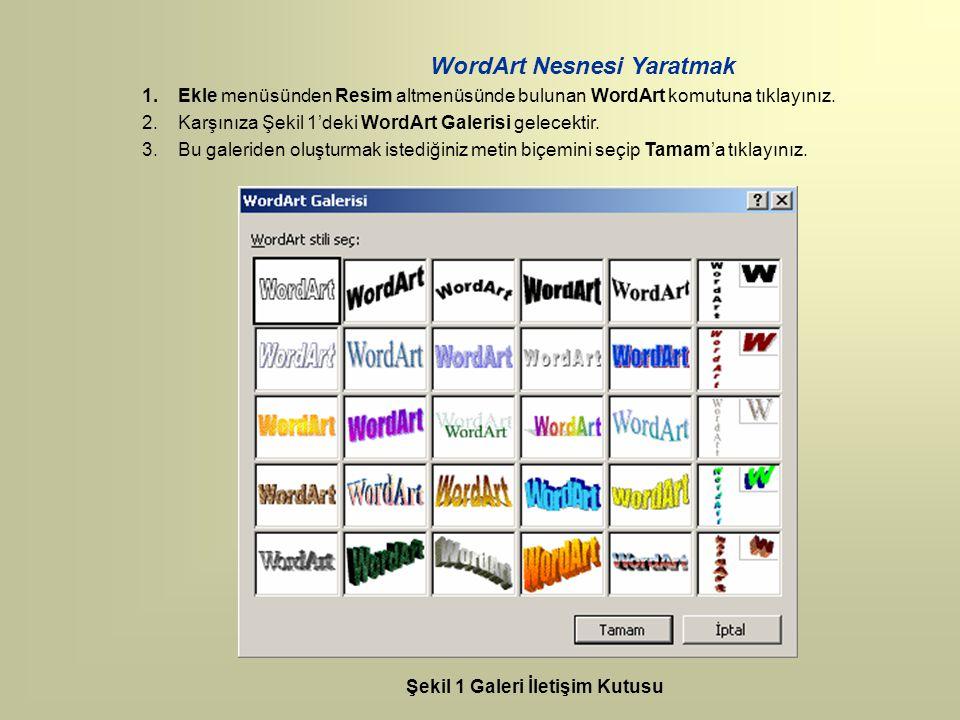 WordArt Nesnesi Yaratmak 1.Ekle menüsünden Resim altmenüsünde bulunan WordArt komutuna tıklayınız. 2.Karşınıza Şekil 1'deki WordArt Galerisi gelecekti