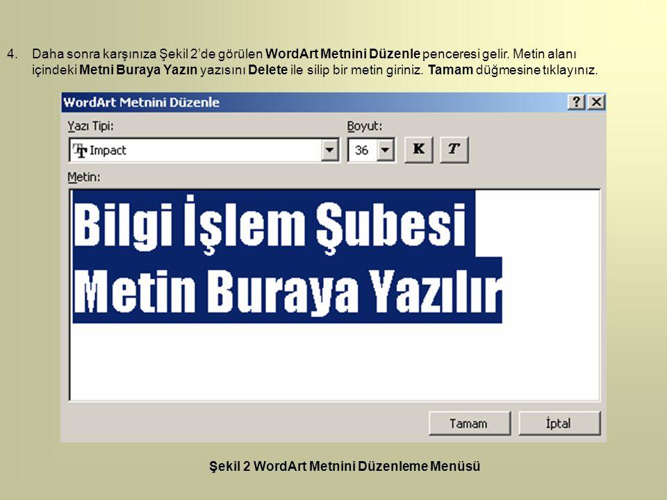 4.Daha sonra karşınıza Şekil 2'de görülen WordArt Metnini Düzenle penceresi gelir. Metin alanı içindeki Metni Buraya Yazın yazısını Delete ile silip b