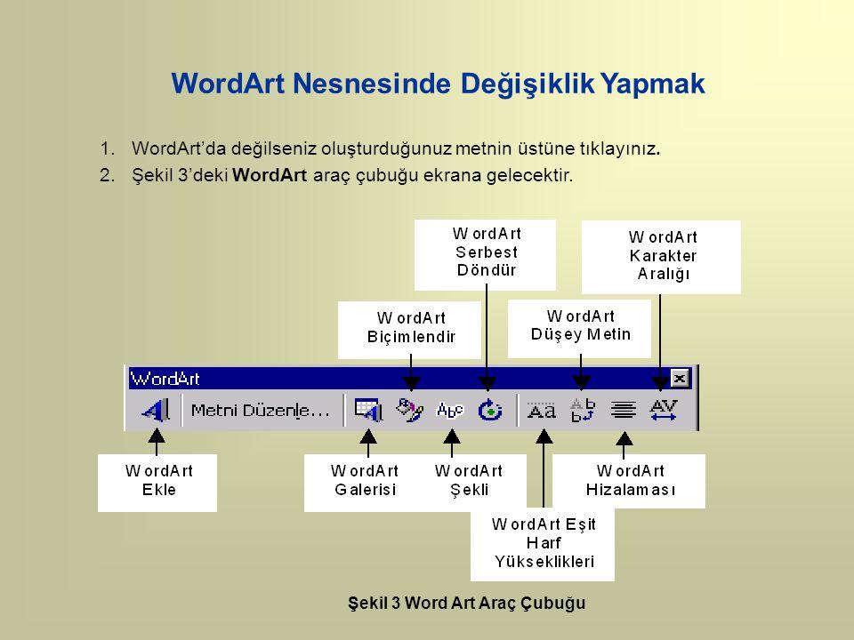 WordArt Nesnesinde Değişiklik Yapmak 1.WordArt'da değilseniz oluşturduğunuz metnin üstüne tıklayınız. 2.Şekil 3'deki WordArt araç çubuğu ekrana gelece