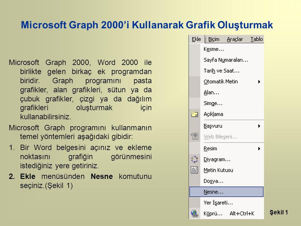 Microsoft Graph 2000'i Kullanarak Grafik Oluşturmak Microsoft Graph 2000, Word 2000 ile birlikte gelen birkaç ek programdan biridir. Graph programını