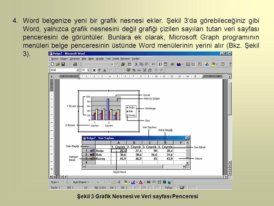4.Word belgenize yeni bir grafik nesnesi ekler. Şekil 3'da görebileceğiniz gibi Word, yalnızca grafik nesnesini değil grafiği çizilen sayıları tutan v