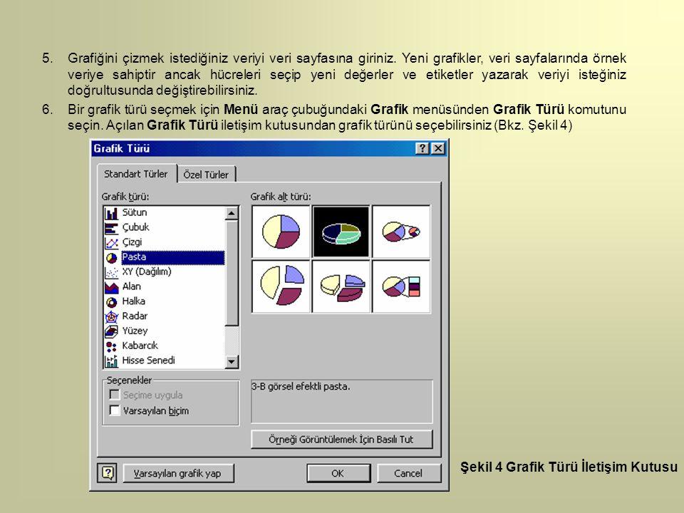 5.Grafiğini çizmek istediğiniz veriyi veri sayfasına giriniz. Yeni grafikler, veri sayfalarında örnek veriye sahiptir ancak hücreleri seçip yeni değer