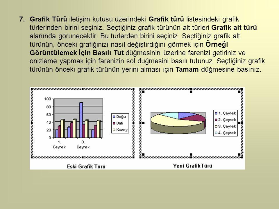 7.Grafik Türü iletişim kutusu üzerindeki Grafik türü listesindeki grafik türlerinden birini seçiniz. Seçtiğiniz grafik türünün alt türleri Grafik alt