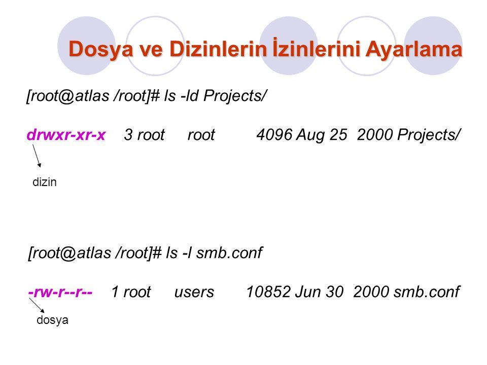 Dosya ve Dizinlerin İzinlerini Ayarlama [root@atlas /root]# ls -ld Projects/ drwxr-xr-x 3 root root 4096 Aug 25 2000 Projects/ [root@atlas /root]# ls -l smb.conf -rw-r--r-- 1 root users 10852 Jun 30 2000 smb.conf dizin dosya