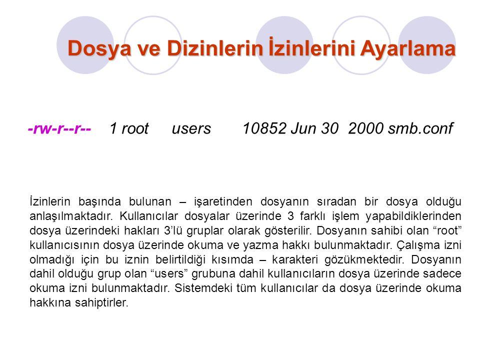Dosya ve Dizinlerin İzinlerini Ayarlama -rw-r--r-- 1 root users 10852 Jun 30 2000 smb.conf İzinlerin başında bulunan – işaretinden dosyanın sıradan bir dosya olduğu anlaşılmaktadır.