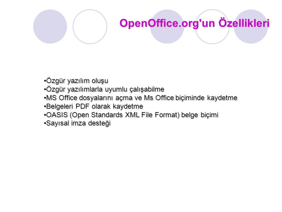 OpenOffice.org un Özellikleri Özgür yazılım oluşuÖzgür yazılım oluşu Özgür yazılımlarla uyumlu çalışabilmeÖzgür yazılımlarla uyumlu çalışabilme MS Office dosyalarını açma ve Ms Office biçiminde kaydetmeMS Office dosyalarını açma ve Ms Office biçiminde kaydetme Belgeleri PDF olarak kaydetmeBelgeleri PDF olarak kaydetme OASIS (Open Standards XML File Format) belge biçimiOASIS (Open Standards XML File Format) belge biçimi Sayısal imza desteğiSayısal imza desteği