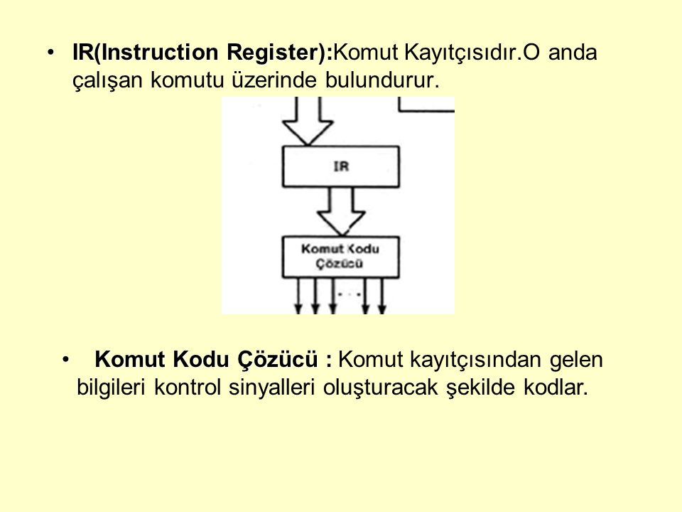 IR(Instruction Register):IR(Instruction Register):Komut Kayıtçısıdır.O anda çalışan komutu üzerinde bulundurur. Komut Kodu Çözücü : Komut Kodu Çözücü