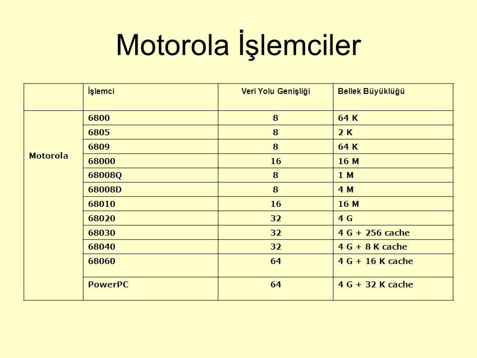 Motorola İşlemciler İşlemciVeri Yolu GenişliğiBellek Büyüklüğü Motorola 6800864 K 680582 K 6809864 K 680001616 M 68008Q81 M 68008D84 M 680101616 M 680