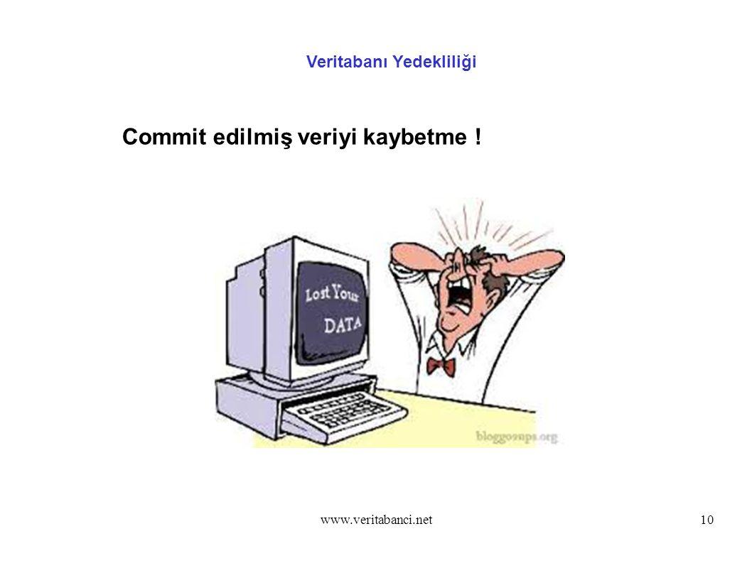 www.veritabanci.net10 Veritabanı Yedekliliği Commit edilmiş veriyi kaybetme !