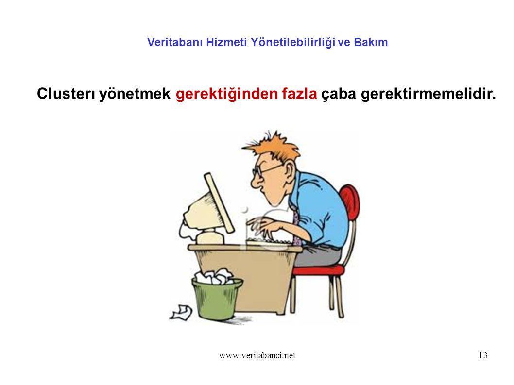 www.veritabanci.net13 Veritabanı Hizmeti Yönetilebilirliği ve Bakım Clusterı yönetmek gerektiğinden fazla çaba gerektirmemelidir.