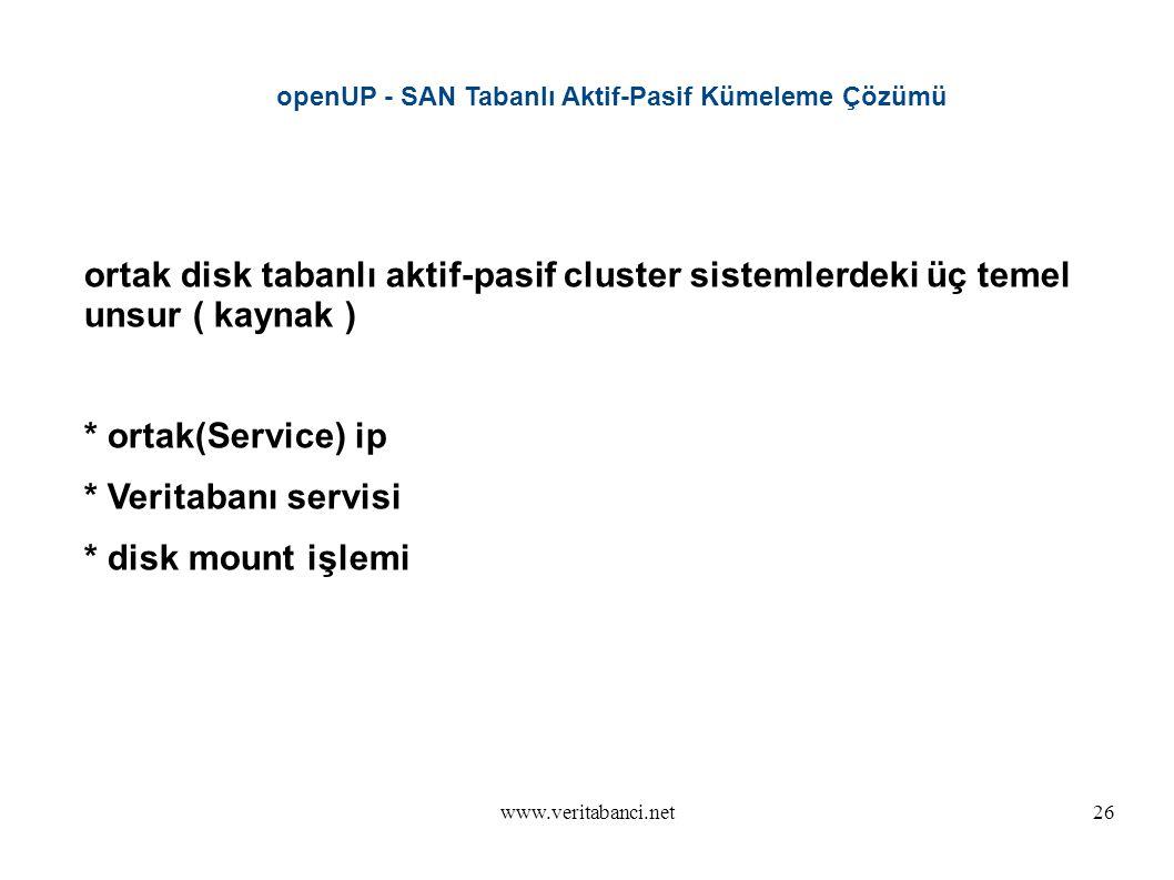 www.veritabanci.net26 openUP - SAN Tabanlı Aktif-Pasif Kümeleme Çözümü ortak disk tabanlı aktif-pasif cluster sistemlerdeki üç temel unsur ( kaynak ) * ortak(Service) ip * Veritabanı servisi * disk mount işlemi