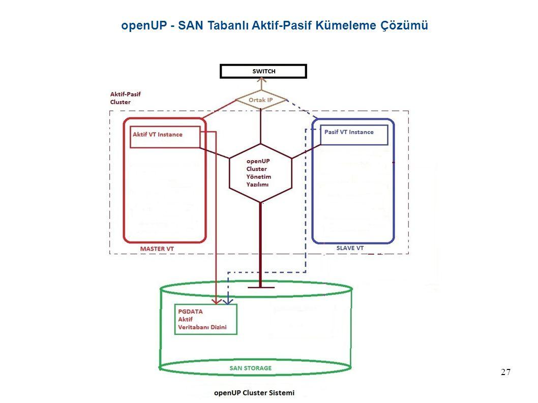 www.veritabanci.net27 openUP - SAN Tabanlı Aktif-Pasif Kümeleme Çözümü