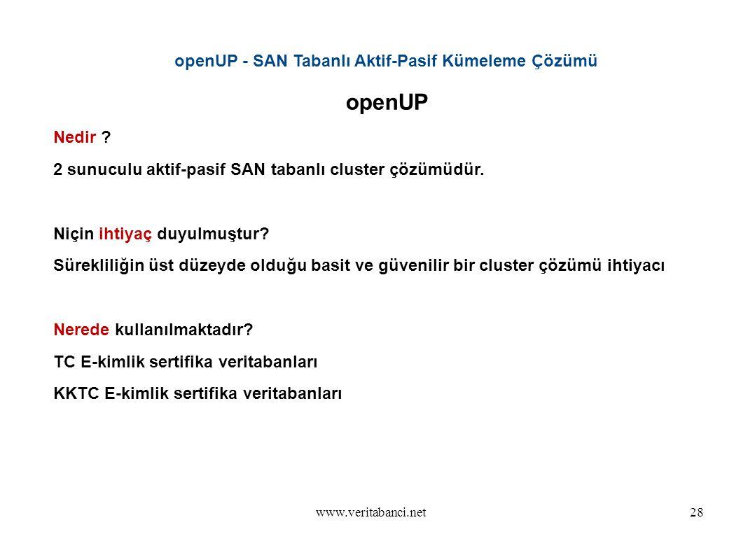 www.veritabanci.net28 openUP - SAN Tabanlı Aktif-Pasif Kümeleme Çözümü openUP Nedir .