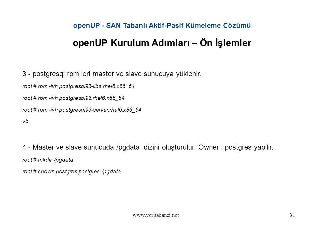 www.veritabanci.net31 openUP - SAN Tabanlı Aktif-Pasif Kümeleme Çözümü openUP Kurulum Adımları – Ön İşlemler 3 - postgresql rpm leri master ve slave sunucuya yüklenir.