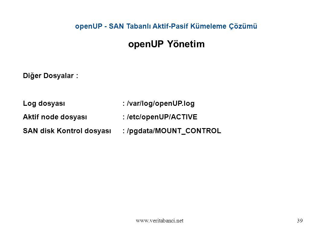 www.veritabanci.net39 openUP - SAN Tabanlı Aktif-Pasif Kümeleme Çözümü openUP Yönetim Diğer Dosyalar : Log dosyası: /var/log/openUP.log Aktif node dosyası: /etc/openUP/ACTIVE SAN disk Kontrol dosyası: /pgdata/MOUNT_CONTROL