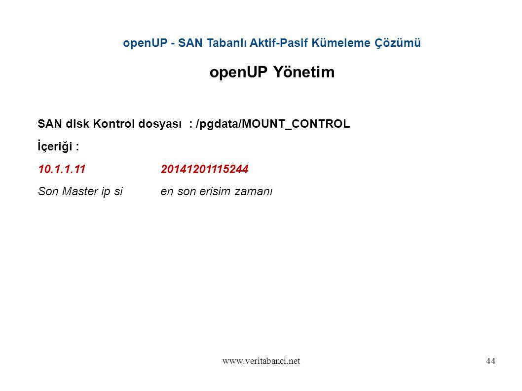 www.veritabanci.net44 openUP - SAN Tabanlı Aktif-Pasif Kümeleme Çözümü openUP Yönetim SAN disk Kontrol dosyası : /pgdata/MOUNT_CONTROL İçeriği : 10.1.1.11 20141201115244 Son Master ip si en son erisim zamanı