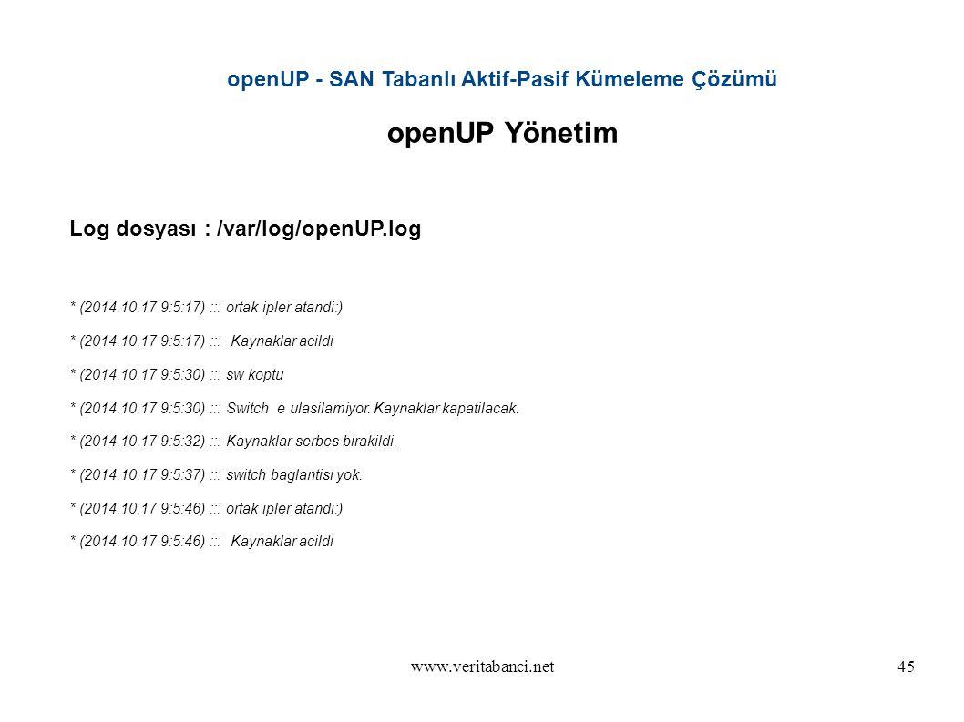 www.veritabanci.net45 openUP - SAN Tabanlı Aktif-Pasif Kümeleme Çözümü openUP Yönetim Log dosyası : /var/log/openUP.log * (2014.10.17 9:5:17) ::: ortak ipler atandi:) * (2014.10.17 9:5:17) ::: Kaynaklar acildi * (2014.10.17 9:5:30) ::: sw koptu * (2014.10.17 9:5:30) ::: Switch e ulasilamiyor.