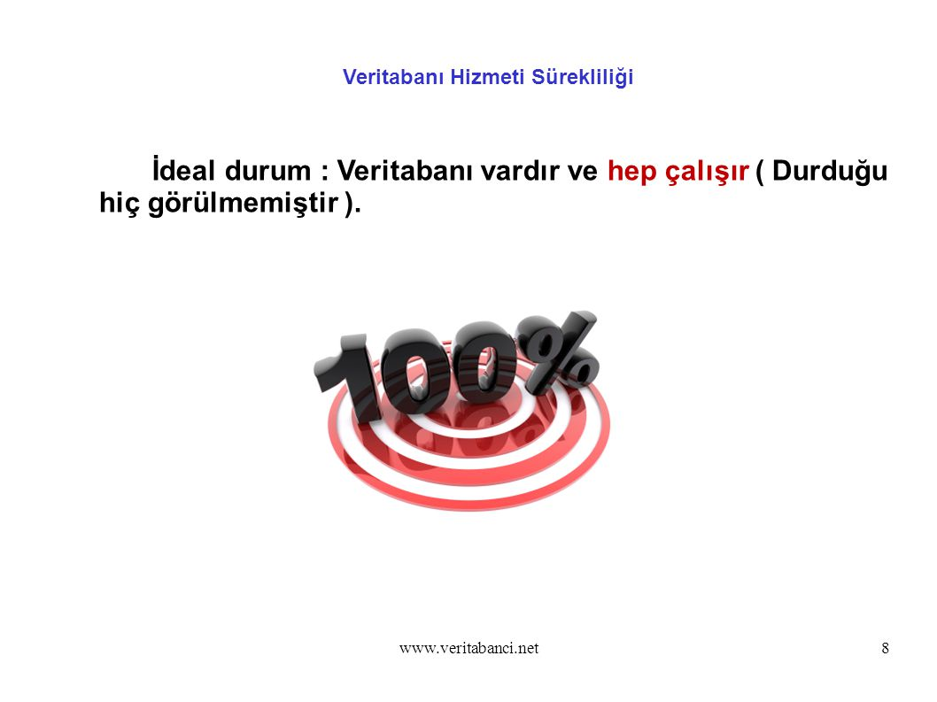 www.veritabanci.net8 Veritabanı Hizmeti Sürekliliği İdeal durum : Veritabanı vardır ve hep çalışır ( Durduğu hiç görülmemiştir ).