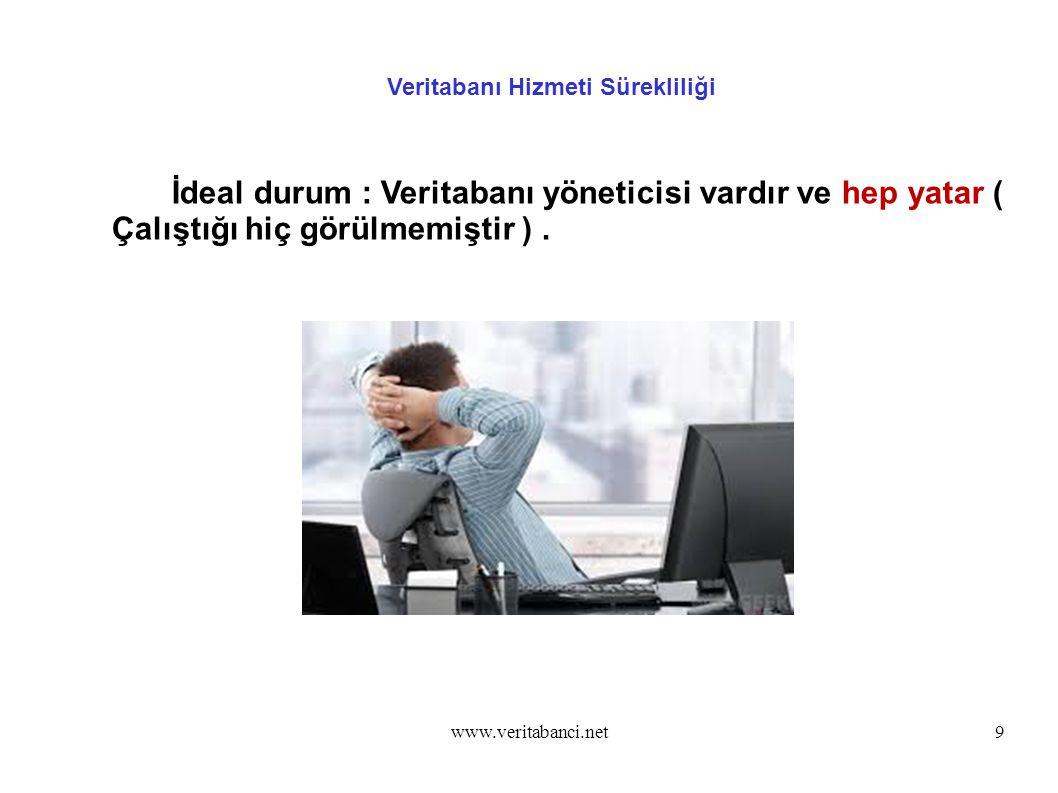 www.veritabanci.net50