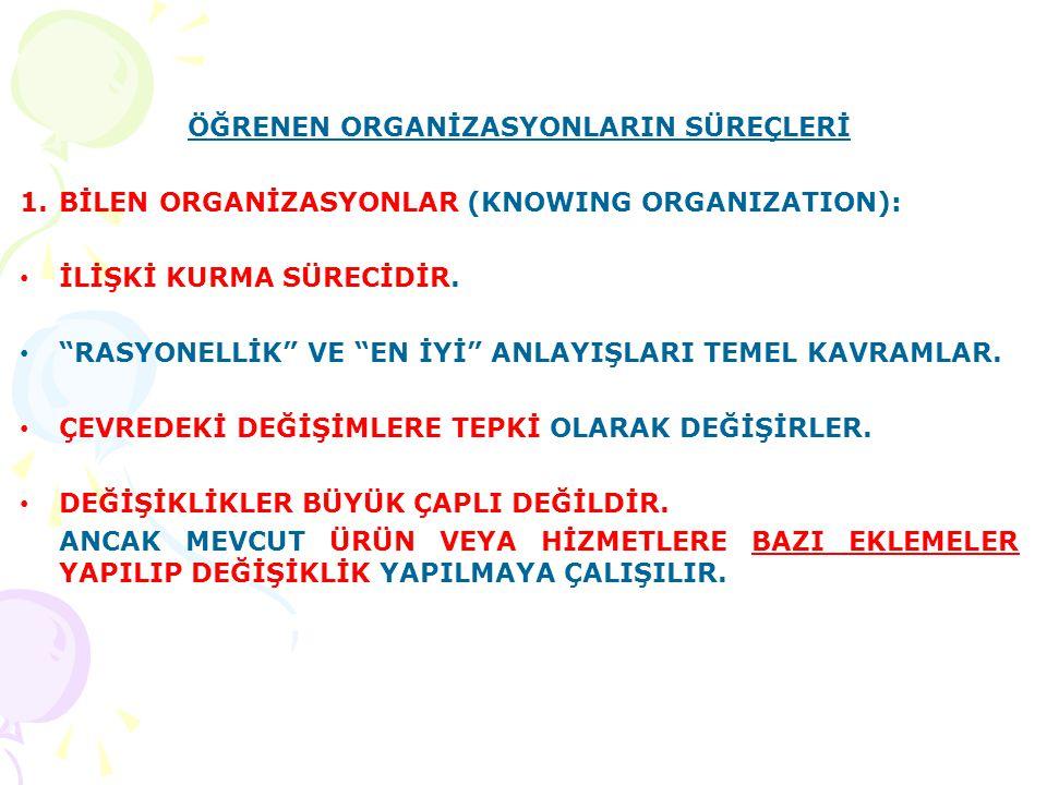 """ÖĞRENEN ORGANİZASYONLARIN SÜREÇLERİ 1.BİLEN ORGANİZASYONLAR (KNOWING ORGANIZATION): İLİŞKİ KURMA SÜRECİDİR. """"RASYONELLİK"""" VE """"EN İYİ"""" ANLAYIŞLARI TEME"""