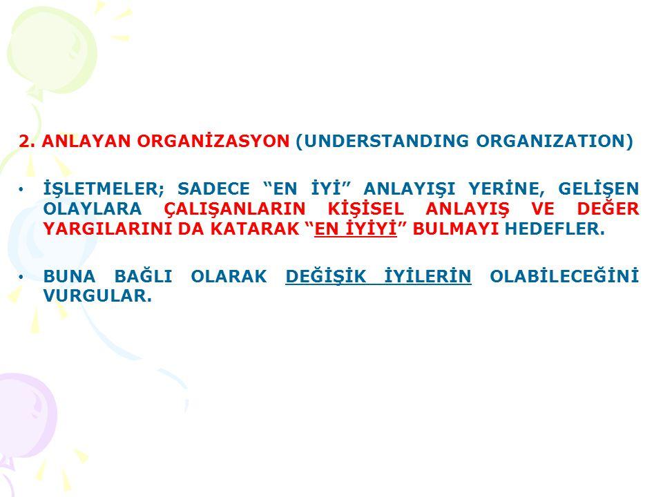 3.DÜŞÜNEN ORGANİZASYON (THINKING ORGANIZATION) TEMEL ANLAYIŞ, TEŞHİS VE TEDAVİDİR.