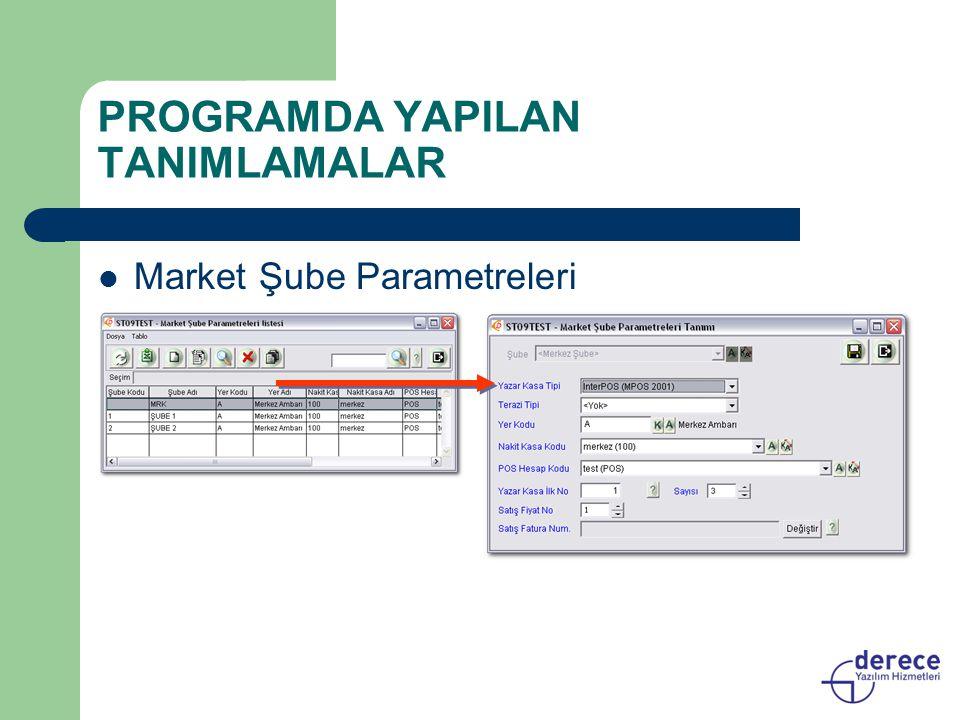 PROGRAMDA YAPILAN TANIMLAMALAR Market Şube Parametreleri