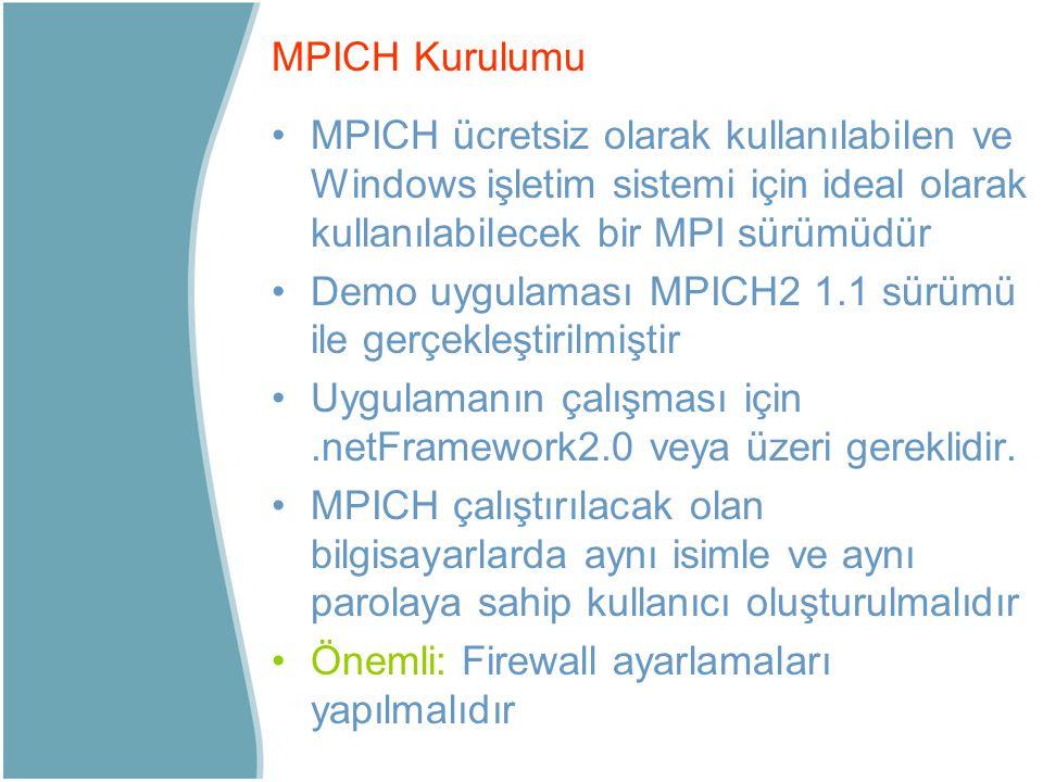 MPICH ücretsiz olarak kullanılabilen ve Windows işletim sistemi için ideal olarak kullanılabilecek bir MPI sürümüdür Demo uygulaması MPICH2 1.1 sürümü