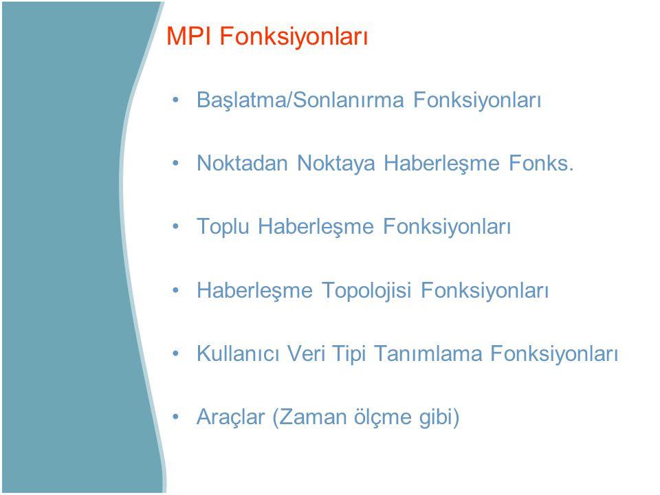 Başlatma/Sonlanırma Fonksiyonları Noktadan Noktaya Haberleşme Fonks. Toplu Haberleşme Fonksiyonları Haberleşme Topolojisi Fonksiyonları Kullanıcı Veri